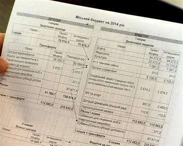 Затвердження бюджету, ТРК Сігма